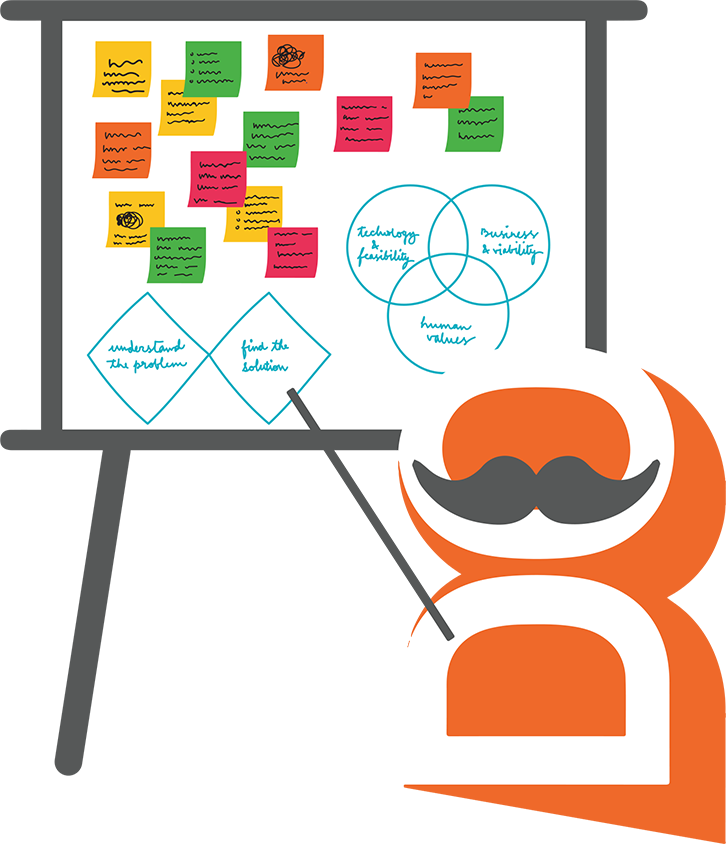 The image shows a do-person with a moustache explaining something on a whiteboard